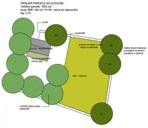 biljane-map